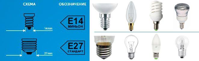 Лампы с цоколем E27  и E14 (миньон)