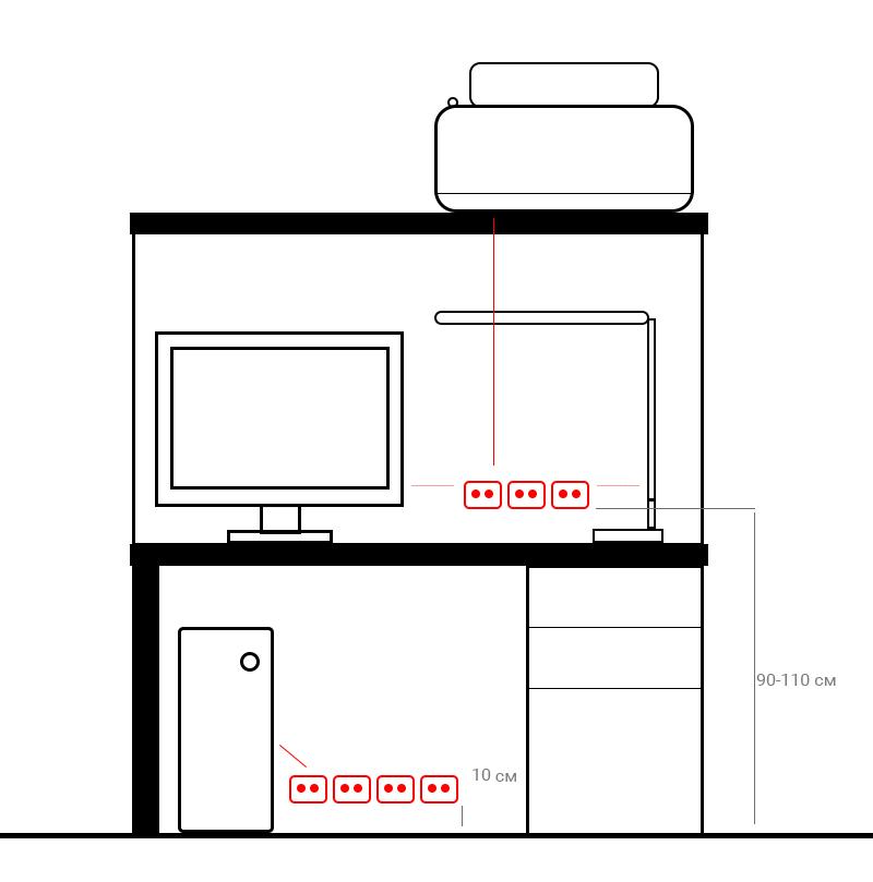 Схема розеток в в кабинете
