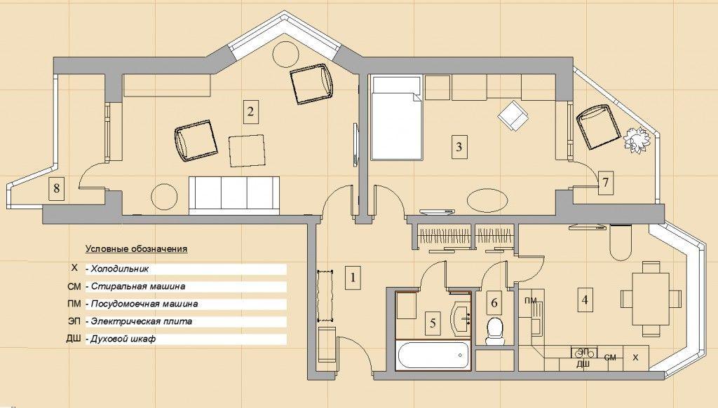 Планировка квартиры-распашонки